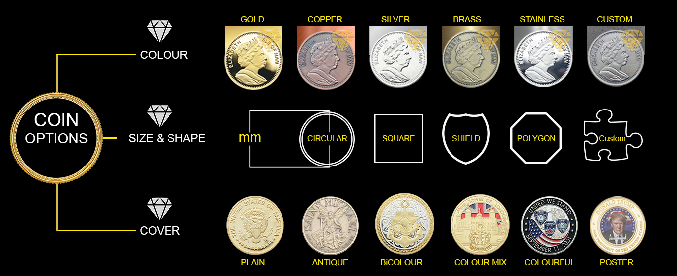 COIN OPTIONS